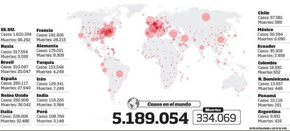 Coronavirus en Perú: la situación es cada vez más preocupante