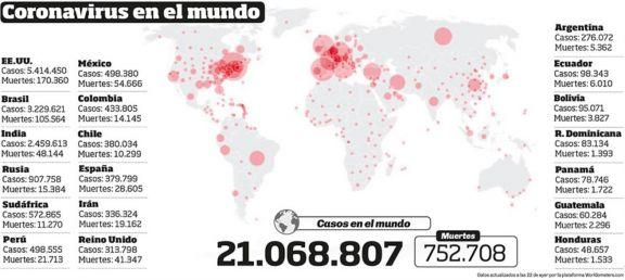 China: descubrieron coronavirus en pollos importados de Brasil