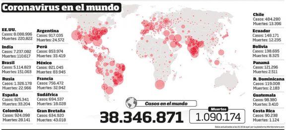 Covid: Holanda registró la primera muerte en el mundo por reinfección