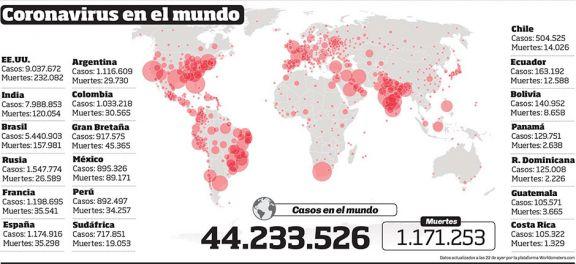 El turismo mundial cayó 70% y perdió más de 700.000 millones de dólares